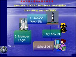 Welcome to JCCAA Data base presentation Click box to see the DEMO