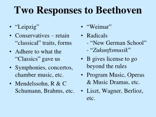 Two Responses to Beethoven