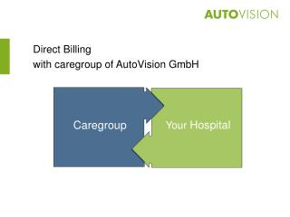 Direct Billing  with caregroup of AutoVision GmbH