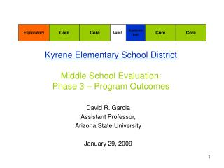 Kyrene Elementary School District Middle School Evaluation: Phase 3 – Program Outcomes