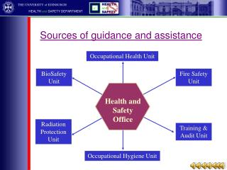 Sources of guidance and assistance