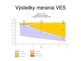Výsledky merania VES