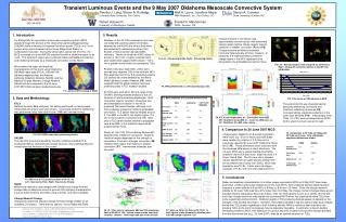 Transient Luminous Events and the 9 May 2007 Oklahoma Mesoscale Convective System