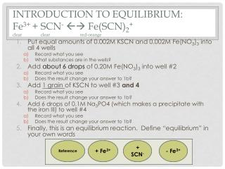 Introduction to Equilibrium: Fe 3+  + SCN -   Fe(SCN) 2 + clear	     clear		red-orange