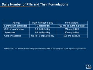 Daily Number of Pills and Their Formulations