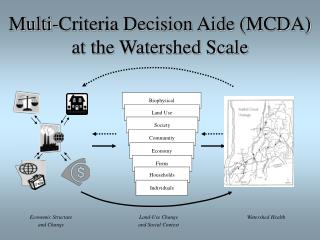Multi-Criteria Decision Aide MCDA at the Watershed Scale