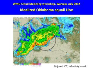 WMO  Cloud Modeling workshop, Warsaw, July 2012 Idealized Oklahoma squall Line