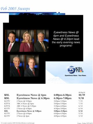 HH Rtg/Sh KSL	Eyewitness News @ 6pm	6:00pm-6:30pm	10/19