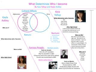 What  Determines  Who  I  become By  Kaia  Yallup  and  Kayla  Ackley