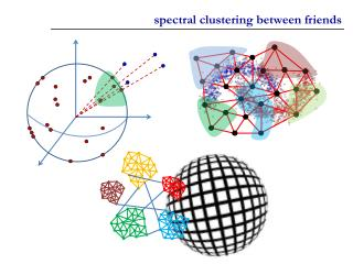 spectral clustering between friends