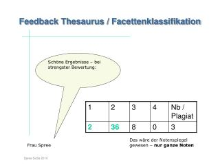 Feedback Thesaurus / Facettenklassifikation  Einstieg