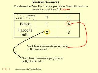 Vantaggi Comparati