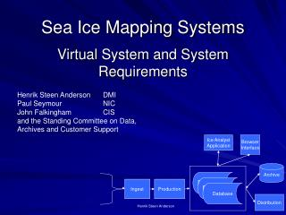 Sea Ice Mapping Systems