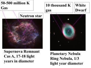 Supernova Remnant Cas A, 17-18 light years in diameter
