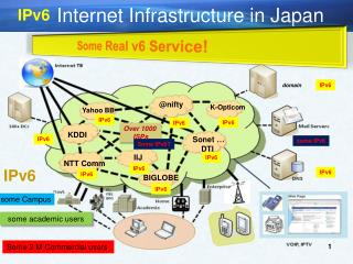 Internet Infrastructure in  Japan