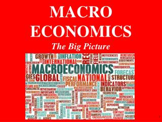 MACRO ECONOMICS The Big Picture