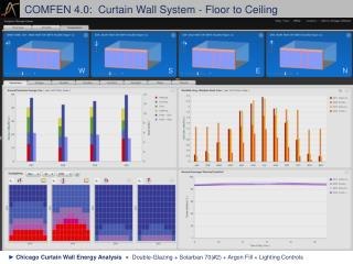COMFEN 4.0:  Curtain Wall System - Floor to Ceiling
