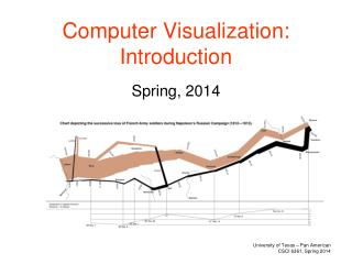 Computer Visualization: Introduction