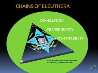 Chains of eleuthera