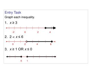 Entry Task Graph each inequality. 1.   x  ? 3 2.  2 <  x  ? 6 3.   x  ? 1 OR  x  ? 0