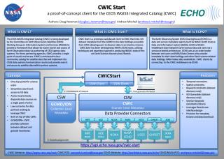 What is CWIC?