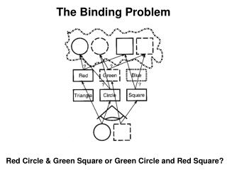 Red Circle & Green Square or Green Circle and Red Square?