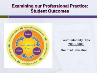 Examining our Professional Practice: Student Outcomes