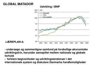 GLOBAL MATADOR