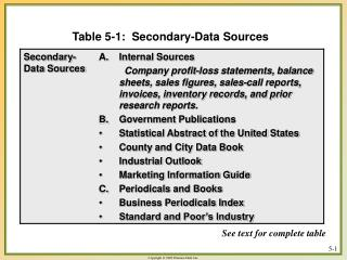 Table 5-1:  Secondary-Data Sources