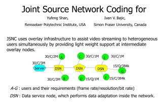Joint Source Network Coding for