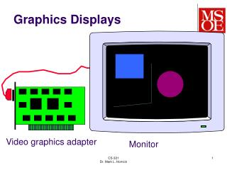 Graphics Displays