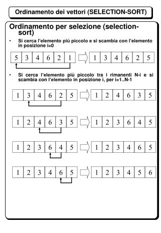 Ordinamento dei vettori (SELECTION-SORT)
