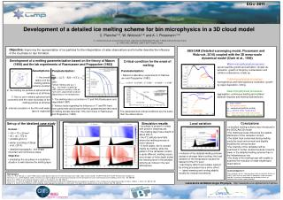 Development of a detailed ice melting scheme for bin microphysics in a 3D cloud model