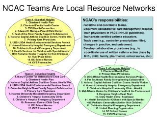 NCAC Teams Are Local Resource Networks