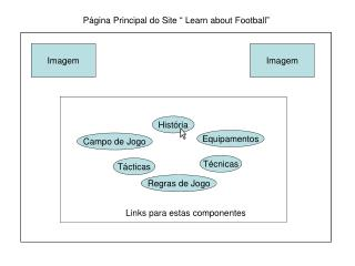 "Página Principal do Site "" Learn about Football"""