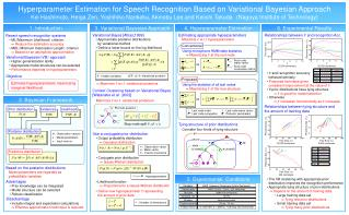 Hyperparameter Estimation for Speech Recognition Based on Variational Bayesian Approach