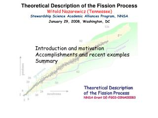 Theoretical Description of the Fission Process Witold Nazarewicz (Tennessee)