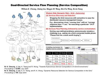 Goal-Directed Service Flow Planning (Service Composition)