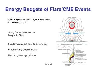 Energy Budgets of Flare/CME Events
