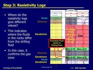 Step 3: Resistivity Logs