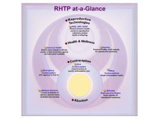 RHTP statement on PGD Dear Colleague  letter on need for lab testing specialty