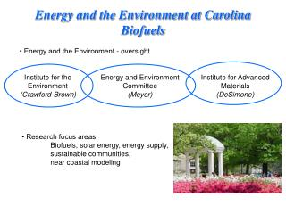 Energy and the Environment at Carolina Biofuels