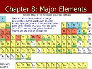 Chapter 8: Major Elements