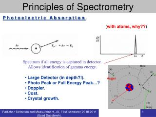 Spectrum if all energy is captured in detector. Allows identification of gamma energy.