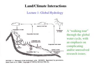 Land/Climate Interactions