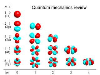 Quantum mechanics review