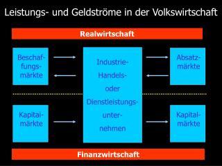 Leistungs- und Geldströme in der Volkswirtschaft