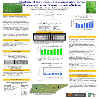 Establishment and Persistence of Legumes in Switchgrass