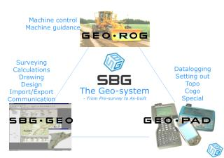 The Geo-system - From Pre-survey to As-built