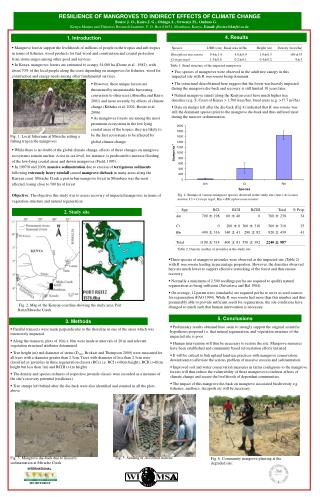 RESIILIENCE OF MANGROVES TO INDIRECT EFFECTS OF CLIMATE CHANGE